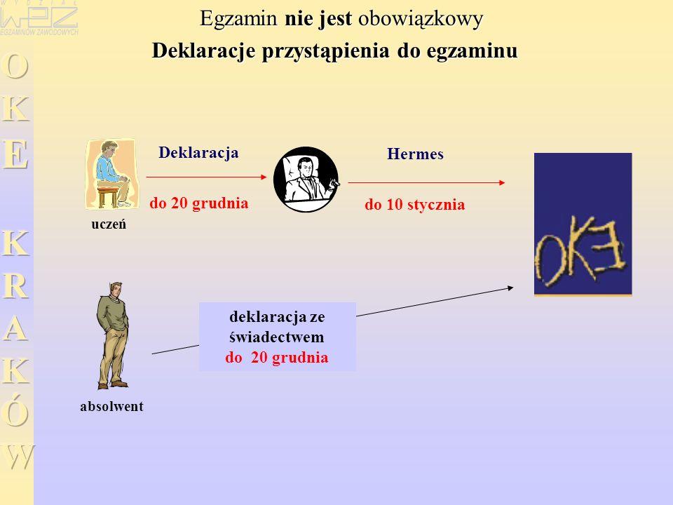 Deklaracja do 20 grudnia Egzamin nie jest obowiązkowy Deklaracje przystąpienia do egzaminu uczeń absolwent Hermes do 10 stycznia deklaracja ze świadec