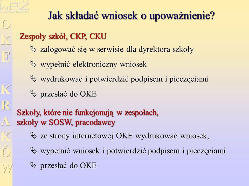 Zespoły szkół, CKP, CKU Jak składać wniosek o upoważnienie?  zalogować się w serwisie dla dyrektora szkoły  wypełnić elektroniczny wniosek  wydruko