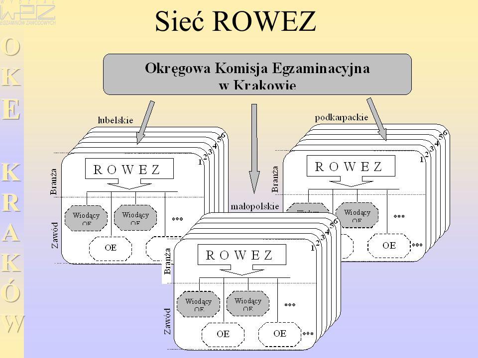 Sieć ROWEZ