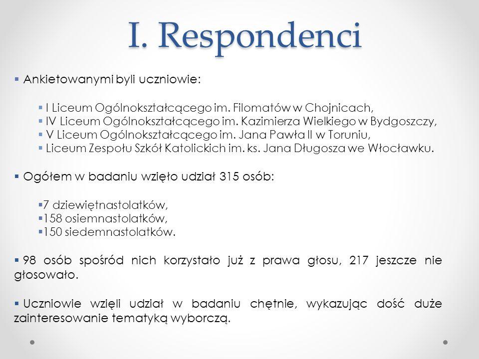 I. Respondenci  Ankietowanymi byli uczniowie:  I Liceum Ogólnokształcącego im.
