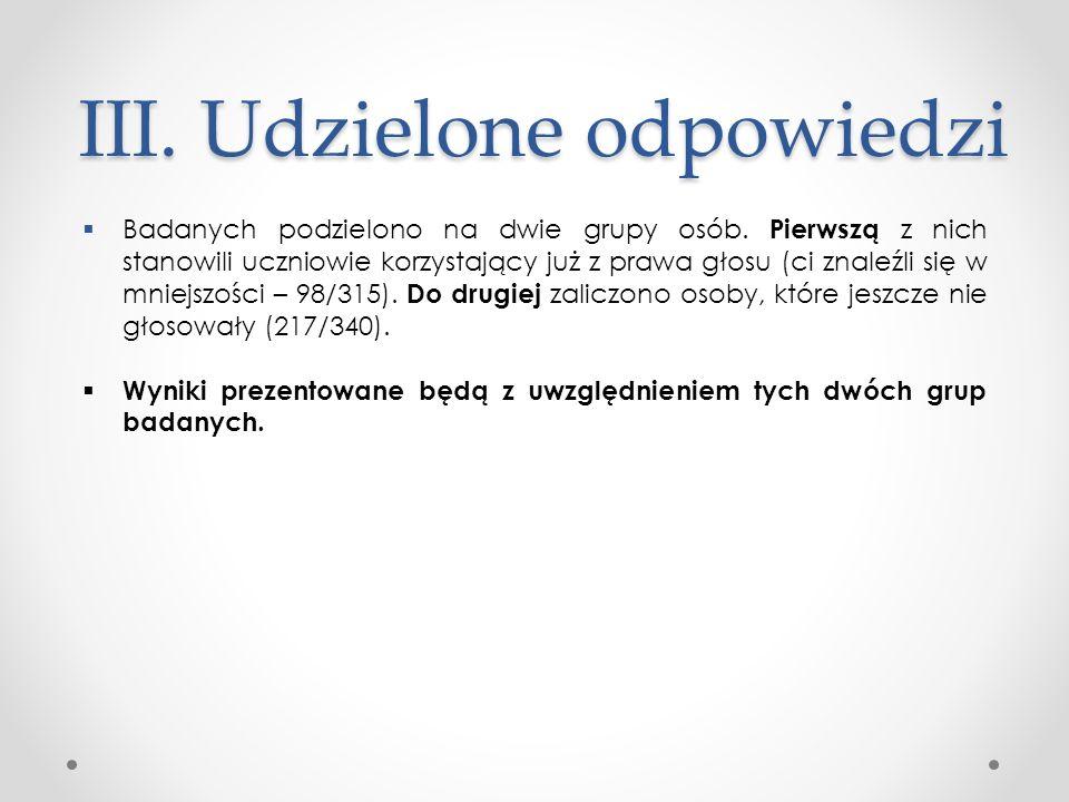 Pytanie nr 1.Jakie wybory odbyły się w Polsce w 2011 roku.