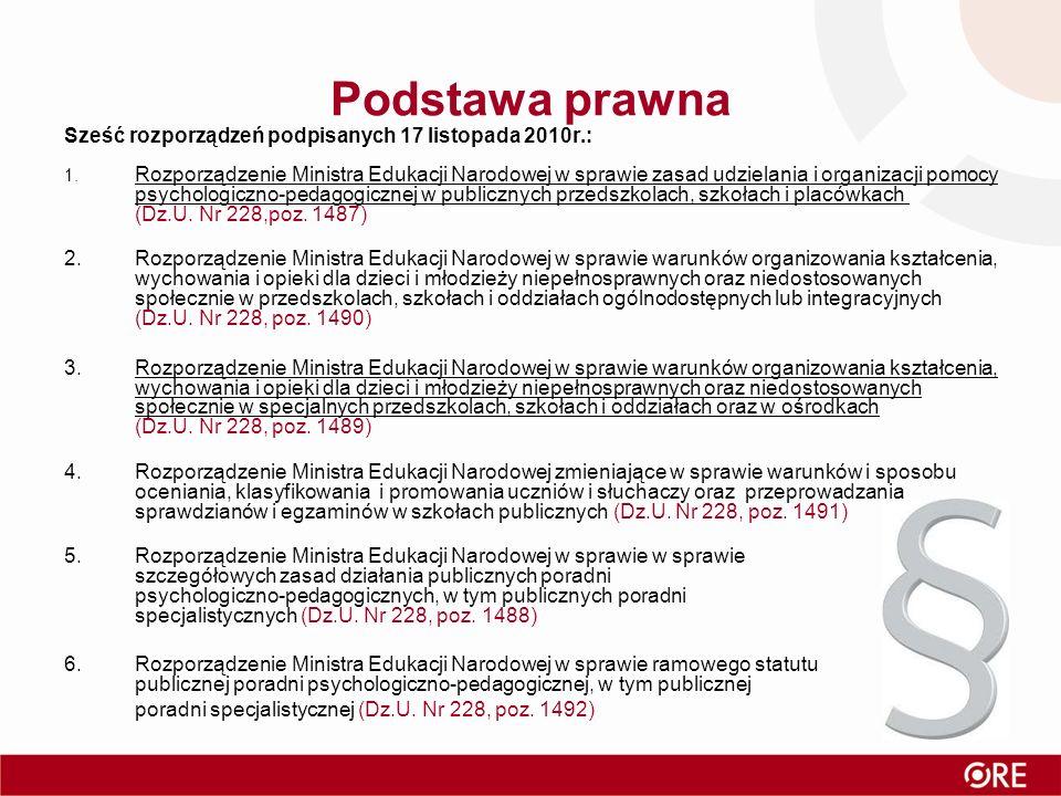 Podstawa prawna Sześć rozporządzeń podpisanych 17 listopada 2010r.: 1.