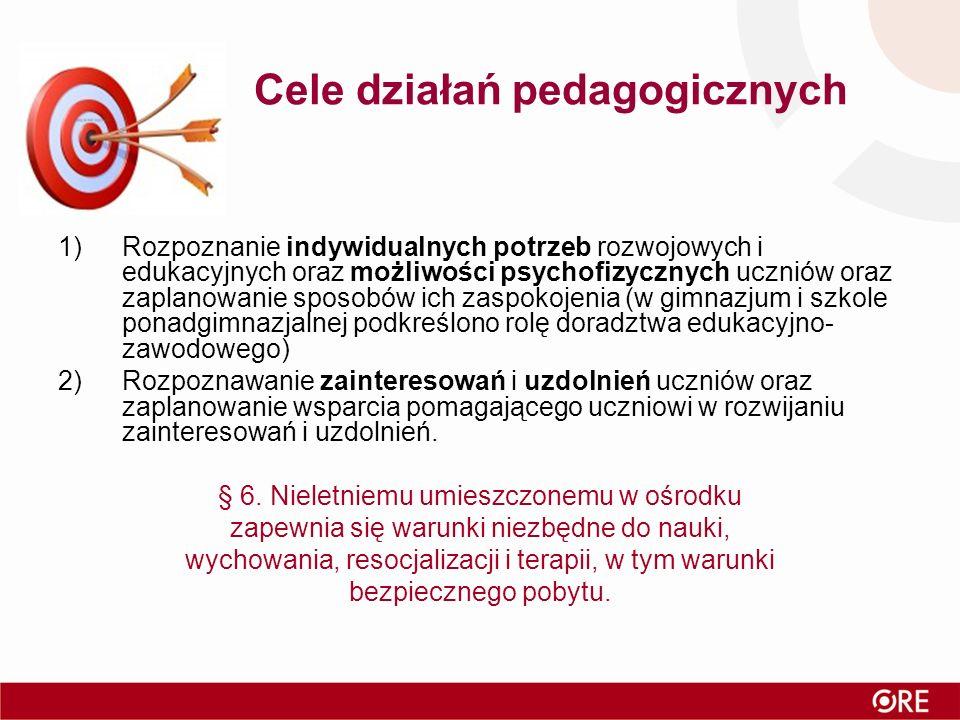 Cele działań pedagogicznych 1)Rozpoznanie indywidualnych potrzeb rozwojowych i edukacyjnych oraz możliwości psychofizycznych uczniów oraz zaplanowanie sposobów ich zaspokojenia (w gimnazjum i szkole ponadgimnazjalnej podkreślono rolę doradztwa edukacyjno- zawodowego) 2)Rozpoznawanie zainteresowań i uzdolnień uczniów oraz zaplanowanie wsparcia pomagającego uczniowi w rozwijaniu zainteresowań i uzdolnień.