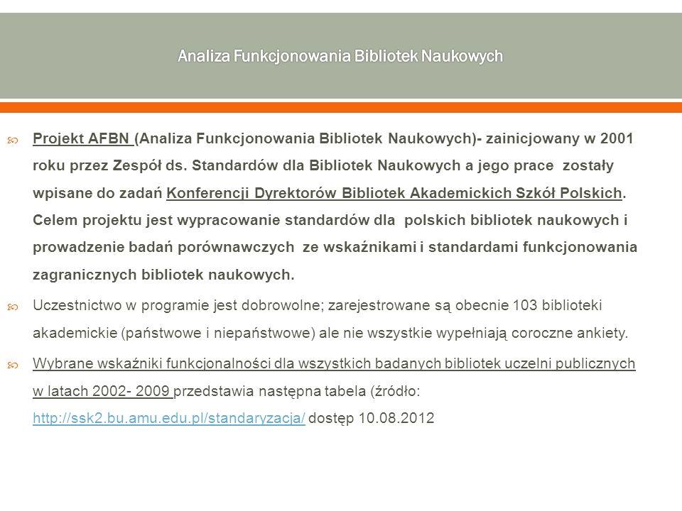  Projekt AFBN (Analiza Funkcjonowania Bibliotek Naukowych)- zainicjowany w 2001 roku przez Zespół ds. Standardów dla Bibliotek Naukowych a jego prace