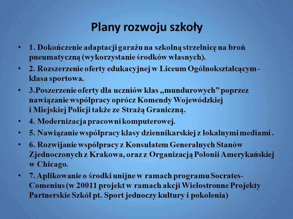 Plany rozwoju szkoły 1.