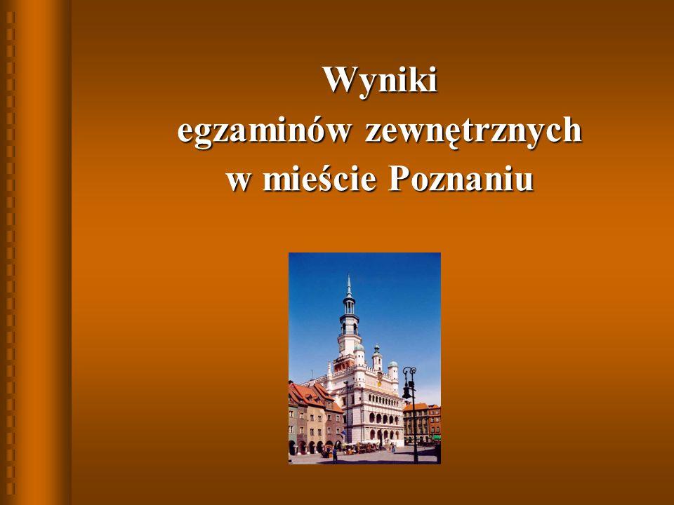 Wyniki egzaminów zewnętrznych w mieście Poznaniu
