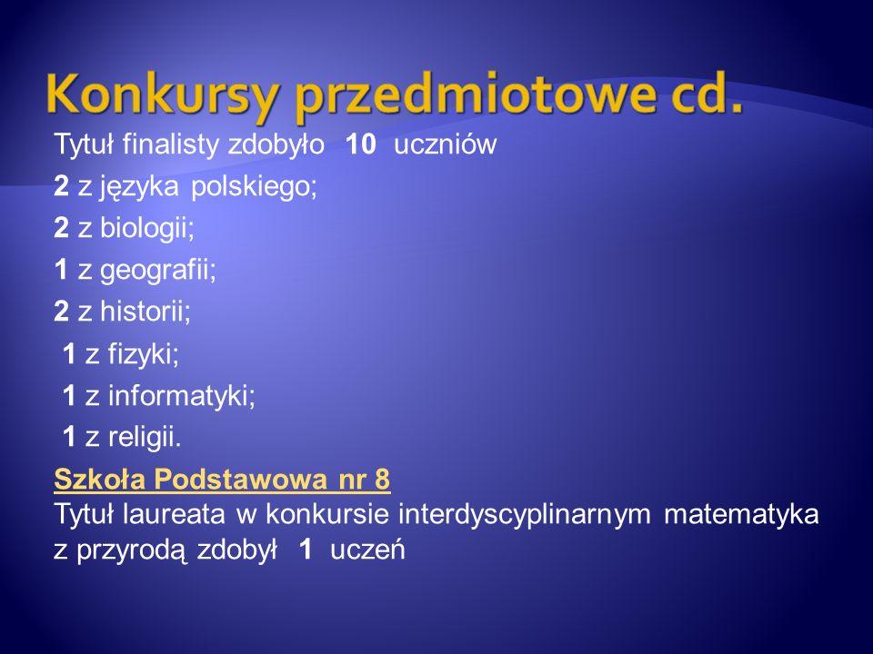 Tytuł finalisty zdobyło 10 uczniów 2 z języka polskiego; 2 z biologii; 1 z geografii; 2 z historii; 1 z fizyki; 1 z informatyki; 1 z religii. Szkoła P
