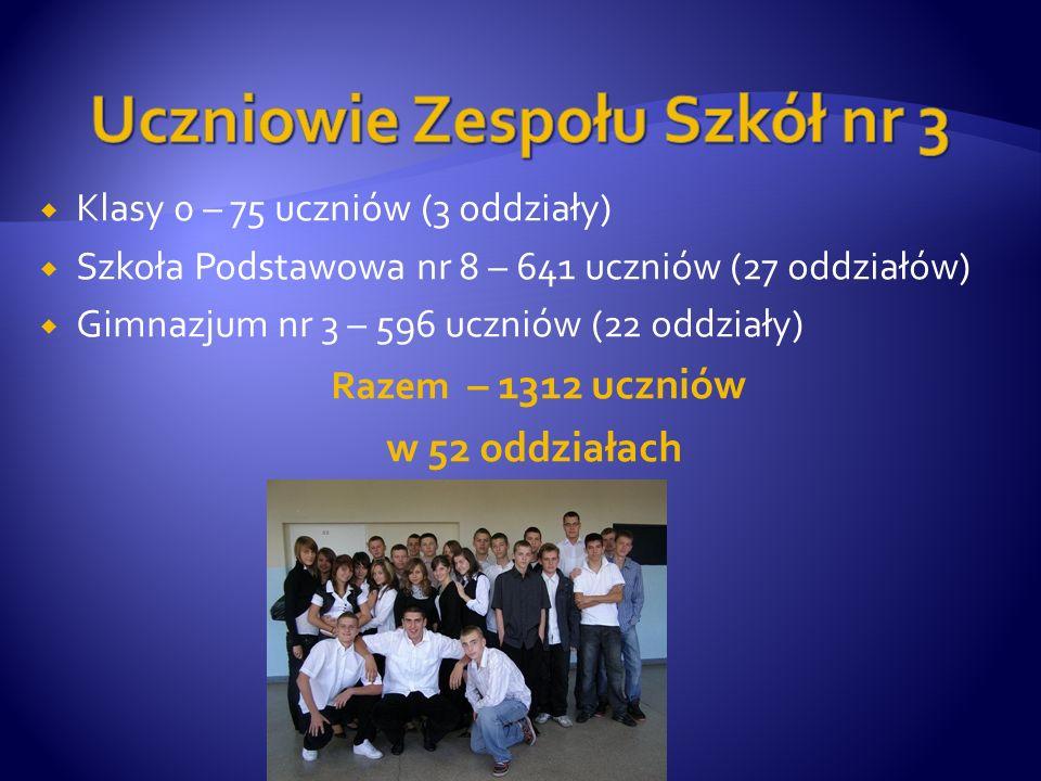  Klasy 0 – 75 uczniów (3 oddziały)  Szkoła Podstawowa nr 8 – 641 uczniów (27 oddziałów)  Gimnazjum nr 3 – 596 uczniów (22 oddziały) Razem – 1312 uc