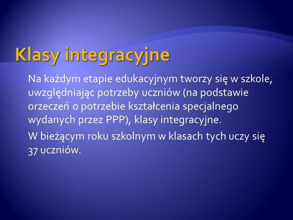 Na każdym etapie edukacyjnym tworzy się w szkole, uwzględniając potrzeby uczniów (na podstawie orzeczeń o potrzebie kształcenia specjalnego wydanych przez PPP), klasy integracyjne.