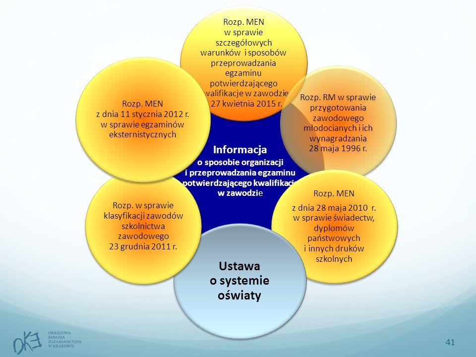 41 Informacja o sposobie organizacji i przeprowadzania egzaminu potwierdzającego kwalifikacje w zawodzie Rozp.