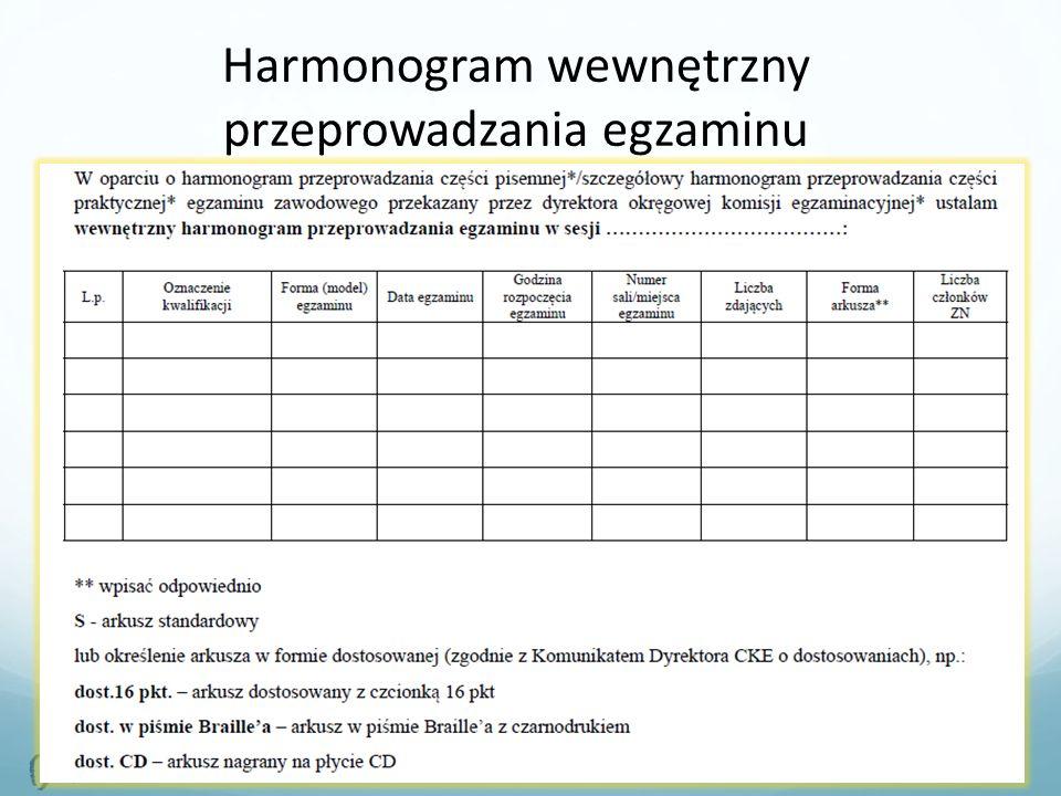 96 Harmonogram wewnętrzny przeprowadzania egzaminu