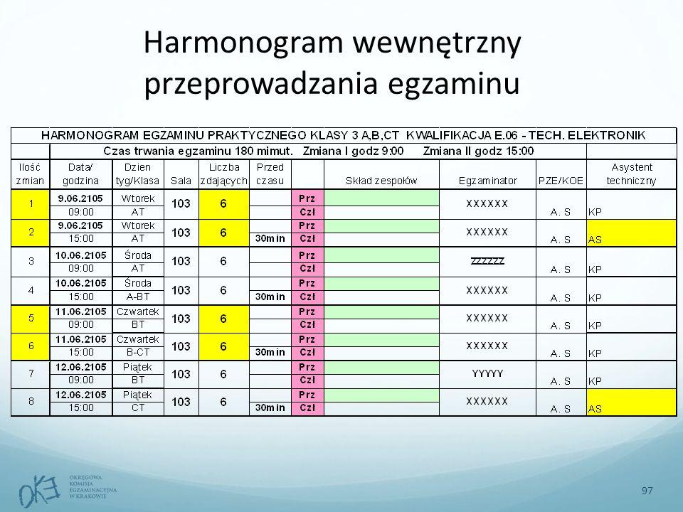 97 Harmonogram wewnętrzny przeprowadzania egzaminu
