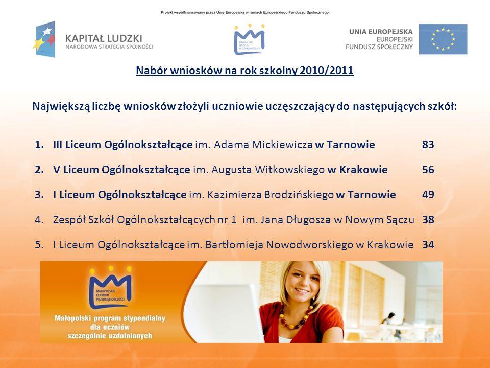 Nabór wniosków na rok szkolny 2010/2011 Szkoły z największą liczbą stypendystów: 1.III Liceum Ogólnokształcące im.