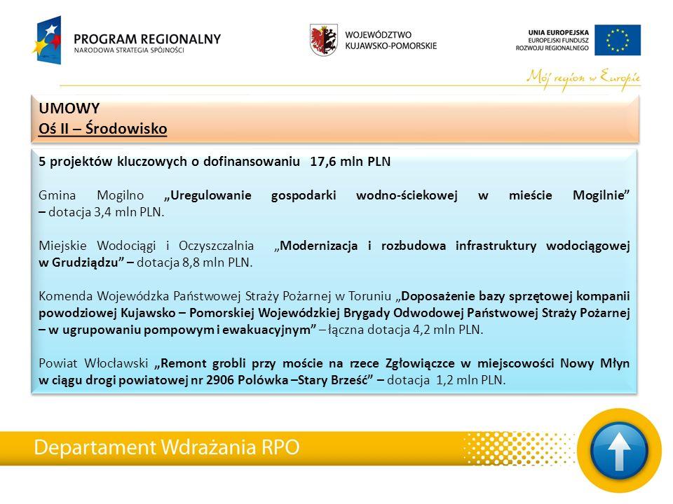 """5 projektów kluczowych o dofinansowaniu 17,6 mln PLN Gmina Mogilno """"Uregulowanie gospodarki wodno-ściekowej w mieście Mogilnie"""" – dotacja 3,4 mln PLN."""