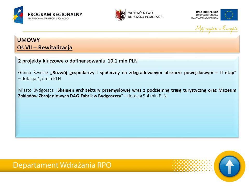 """2 projekty kluczowe o dofinansowaniu 10,1 mln PLN Gmina Świecie """"Rozwój gospodarczy i społeczny na zdegradowanym obszarze powojskowym – II etap"""" – dot"""