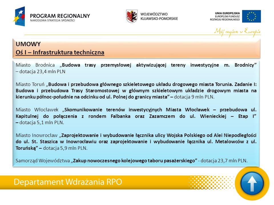 """Miasto Brodnica """"Budowa trasy przemysłowej aktywizującej tereny inwestycyjne m. Brodnicy"""" – dotacja 23,4 mln PLN Miasto Toruń """"Budowa i przebudowa głó"""