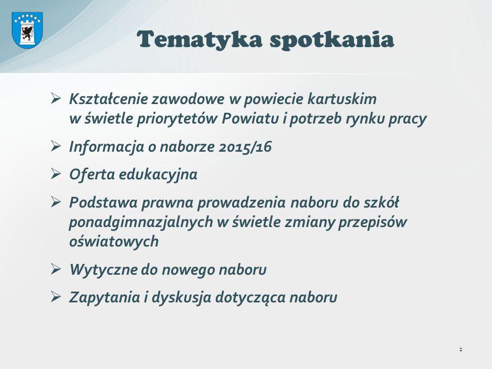 13 Liczba absolwentów gimnazjów z gmin powiatu kartuskiego przyjętych do szkół ponadgimnazjalnych w latach 2014 i 2015