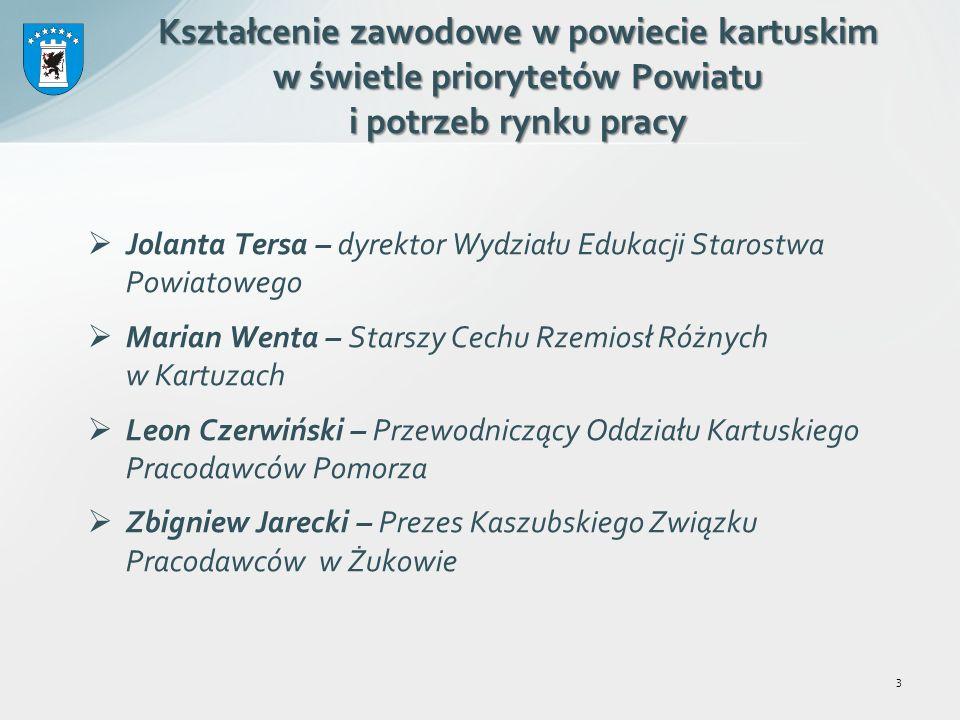14 Absolwenci gimnazjów z gmin powiatu kartuskiego przyjęci do szkół ponadgimnazjalnych (%) Powiat : 2014 - 67,9%; 2015 - 68,7%