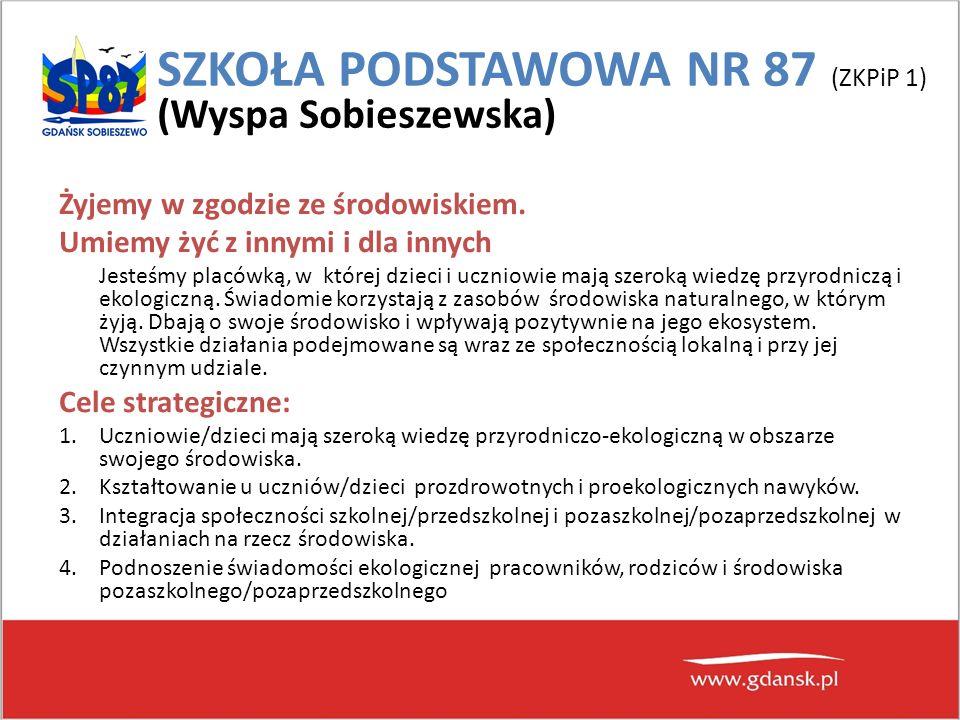 SZKOŁA PODSTAWOWA NR 87 (ZKPiP 1) (Wyspa Sobieszewska) Żyjemy w zgodzie ze środowiskiem.