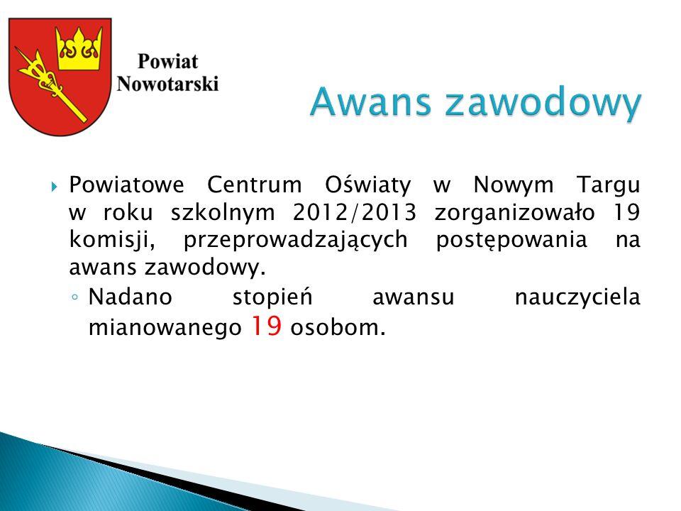  Powiatowe Centrum Oświaty w Nowym Targu w roku szkolnym 2012/2013 zorganizowało 19 komisji, przeprowadzających postępowania na awans zawodowy.
