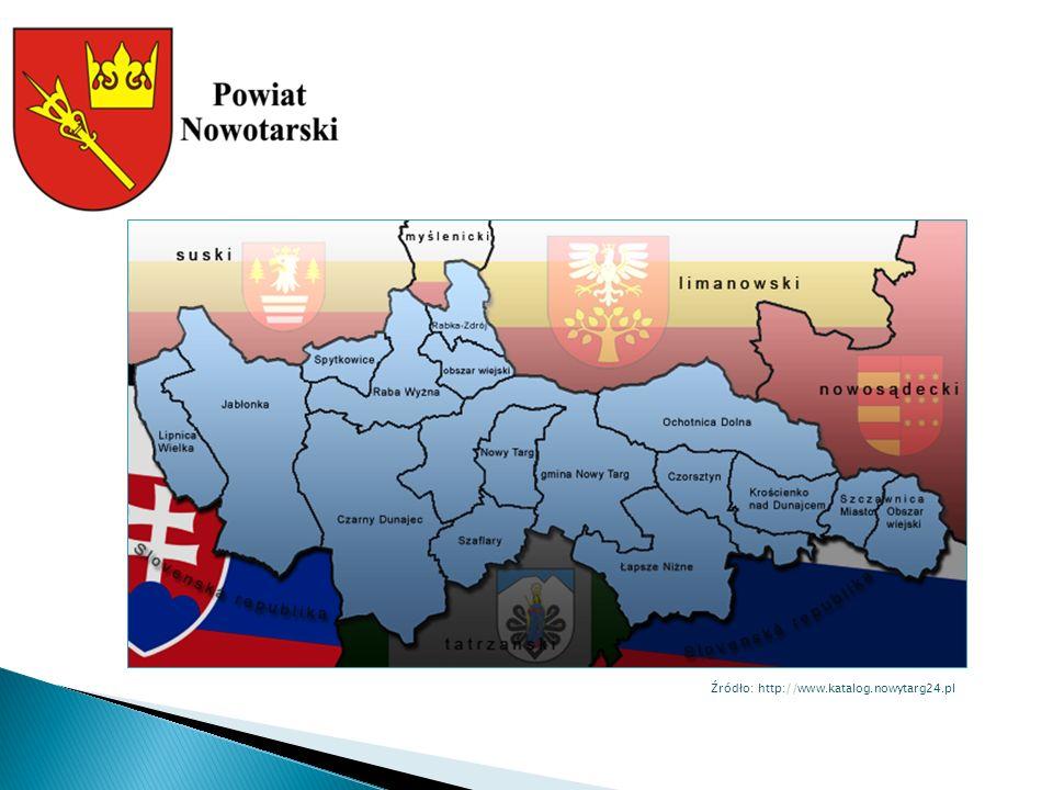 Źródło: http://www.katalog.nowytarg24.pl
