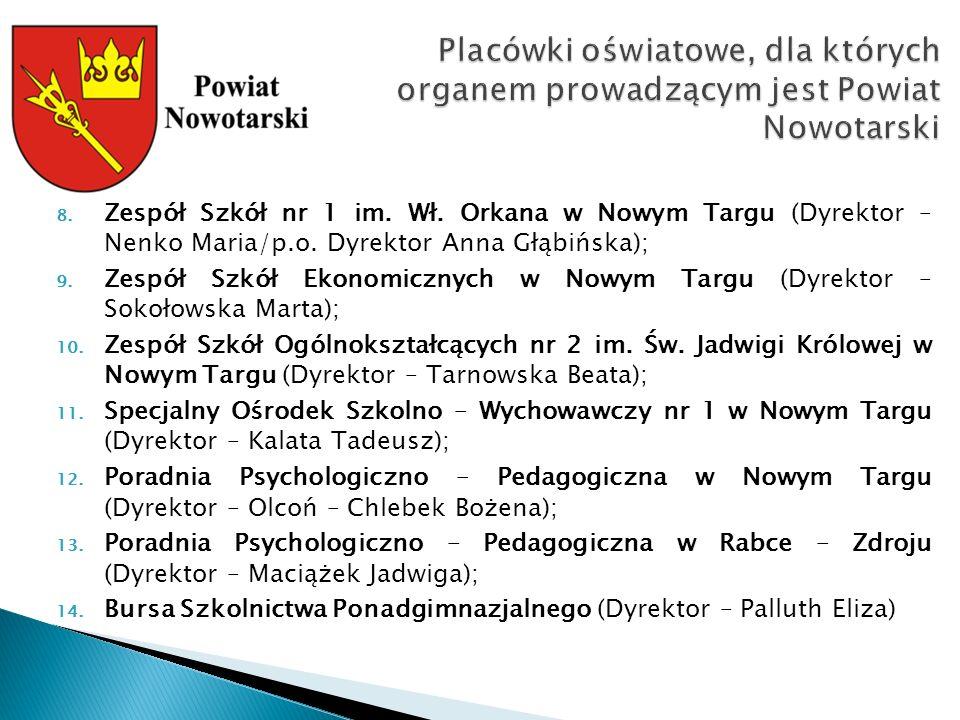 8. Zespół Szkół nr 1 im. Wł. Orkana w Nowym Targu (Dyrektor – Nenko Maria/p.o.