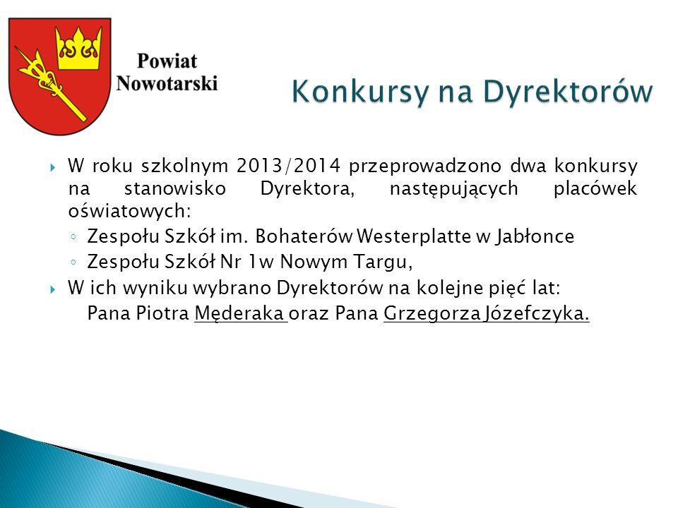  W roku szkolnym 2013/2014 przeprowadzono dwa konkursy na stanowisko Dyrektora, następujących placówek oświatowych: ◦ Zespołu Szkół im.