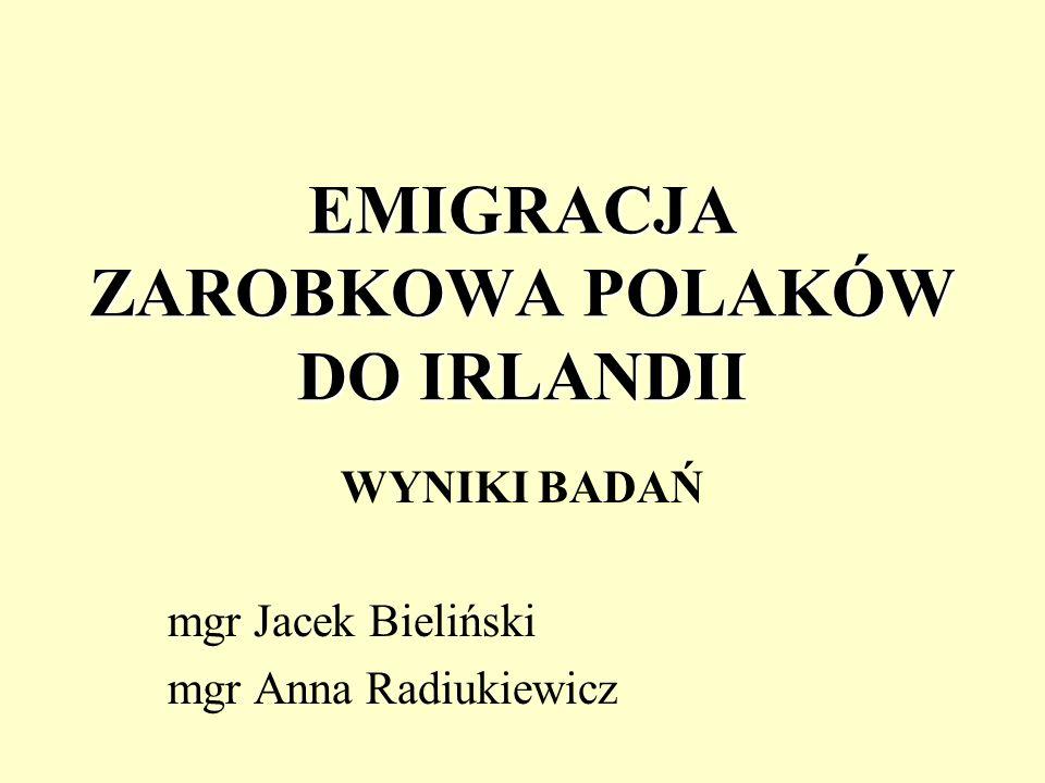 EMIGRACJA ZAROBKOWA POLAKÓW DO IRLANDII WYNIKI BADAŃ mgr Jacek Bieliński mgr Anna Radiukiewicz