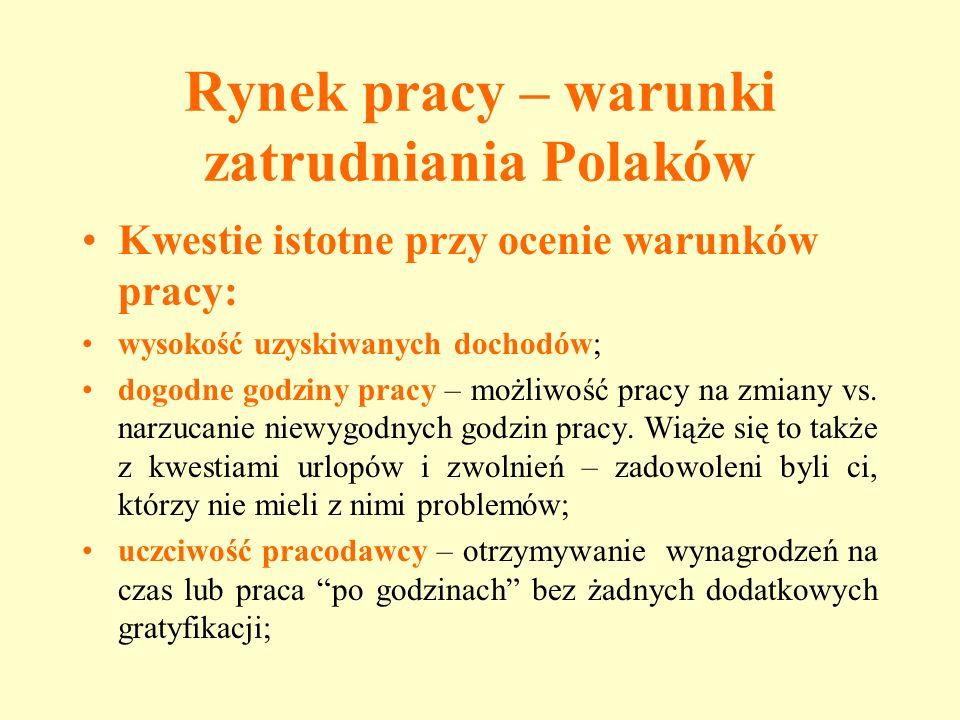 Rynek pracy – warunki zatrudniania Polaków Kwestie istotne przy ocenie warunków pracy: wysokość uzyskiwanych dochodów; dogodne godziny pracy – możliwo