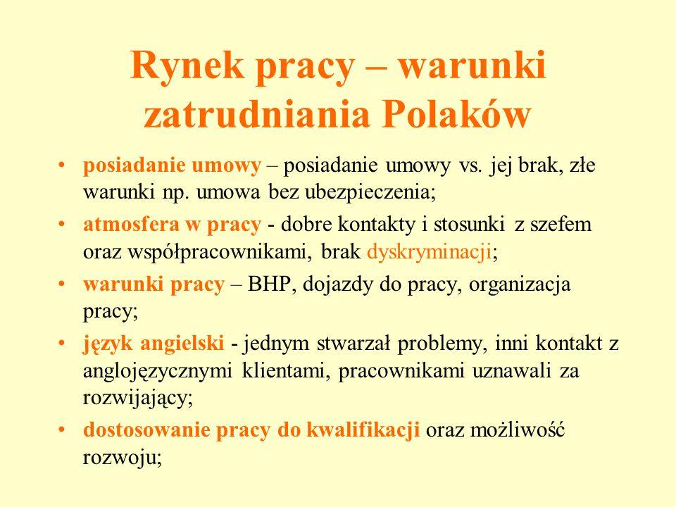 Rynek pracy – warunki zatrudniania Polaków posiadanie umowy – posiadanie umowy vs. jej brak, złe warunki np. umowa bez ubezpieczenia; atmosfera w prac
