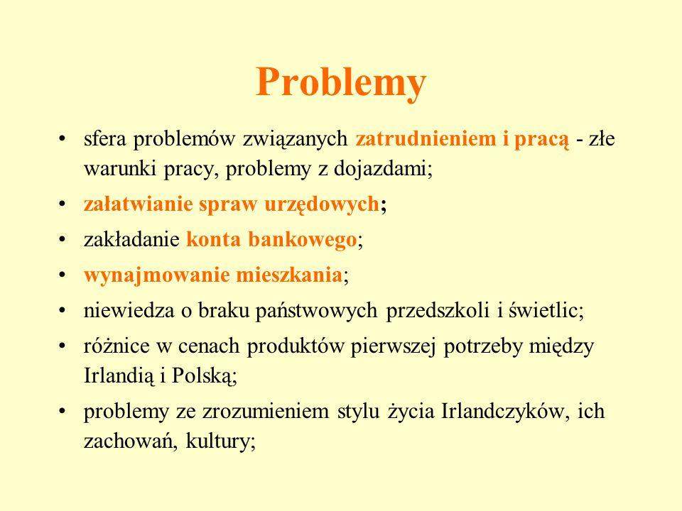 Problemy sfera problemów związanych zatrudnieniem i pracą - złe warunki pracy, problemy z dojazdami; załatwianie spraw urzędowych; zakładanie konta ba