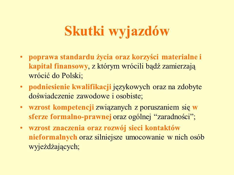 Skutki wyjazdów poprawa standardu życia oraz korzyści materialne i kapitał finansowy, z którym wrócili bądź zamierzają wrócić do Polski; podniesienie
