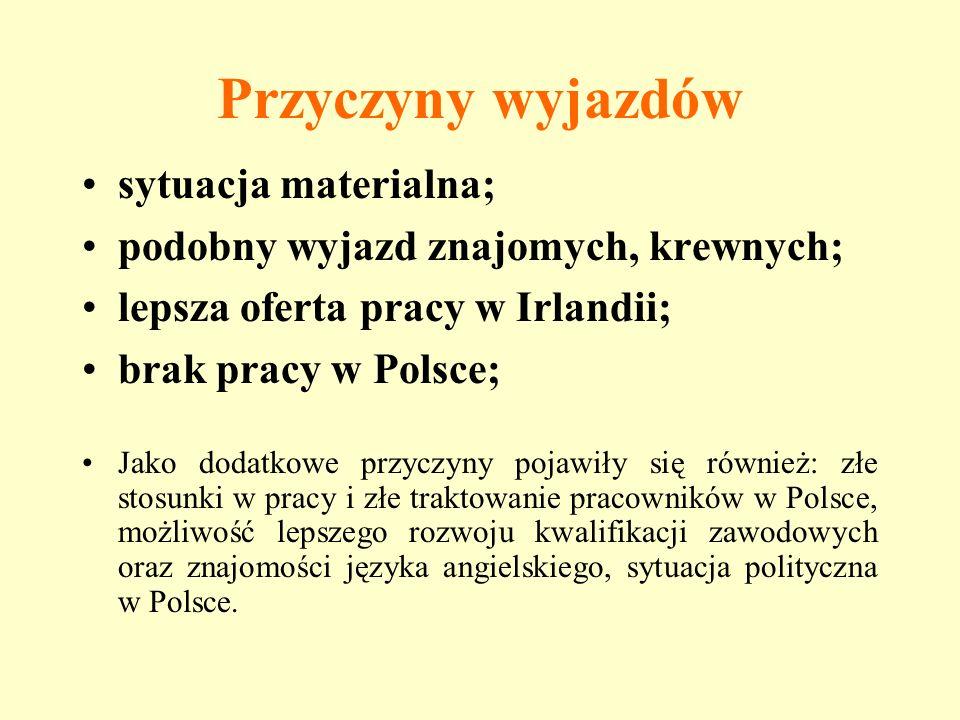 Rynek pracy – warunki zatrudniania Polaków posiadanie umowy – posiadanie umowy vs.