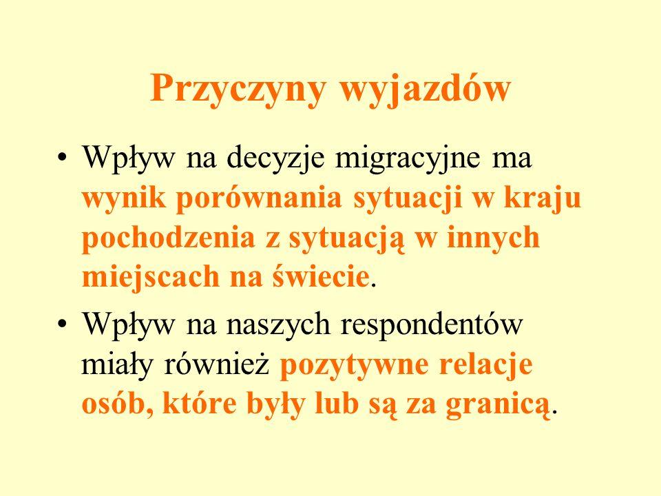 Skutki wyjazdów poprawa standardu życia oraz korzyści materialne i kapitał finansowy, z którym wrócili bądź zamierzają wrócić do Polski; podniesienie kwalifikacji językowych oraz na zdobyte doświadczenie zawodowe i osobiste; wzrost kompetencji związanych z poruszaniem się w sferze formalno-prawnej oraz ogólnej zaradności ; wzrost znaczenia oraz rozwój sieci kontaktów nieformalnych oraz silniejsze umocowanie w nich osób wyjeżdżających;