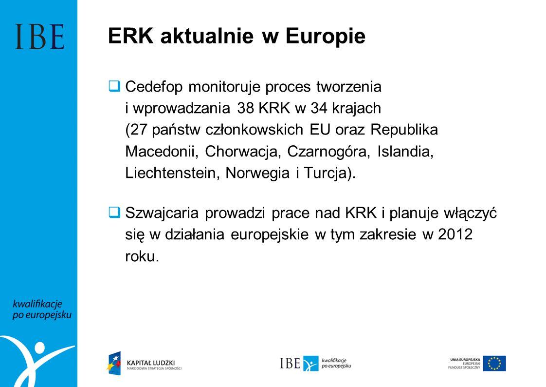 ERK aktualnie w Europie  Cedefop monitoruje proces tworzenia i wprowadzania 38 KRK w 34 krajach (27 państw członkowskich EU oraz Republika Macedonii, Chorwacja, Czarnogóra, Islandia, Liechtenstein, Norwegia i Turcja).