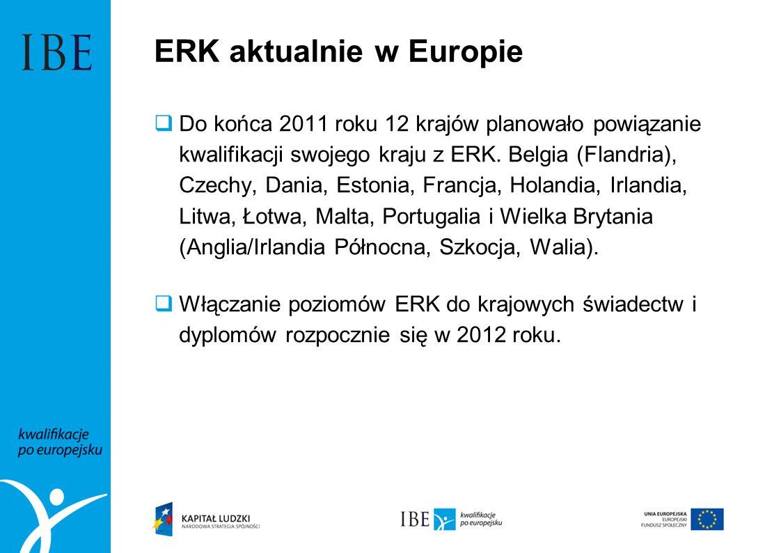 ERK aktualnie w Europie  Do końca 2011 roku 12 krajów planowało powiązanie kwalifikacji swojego kraju z ERK.