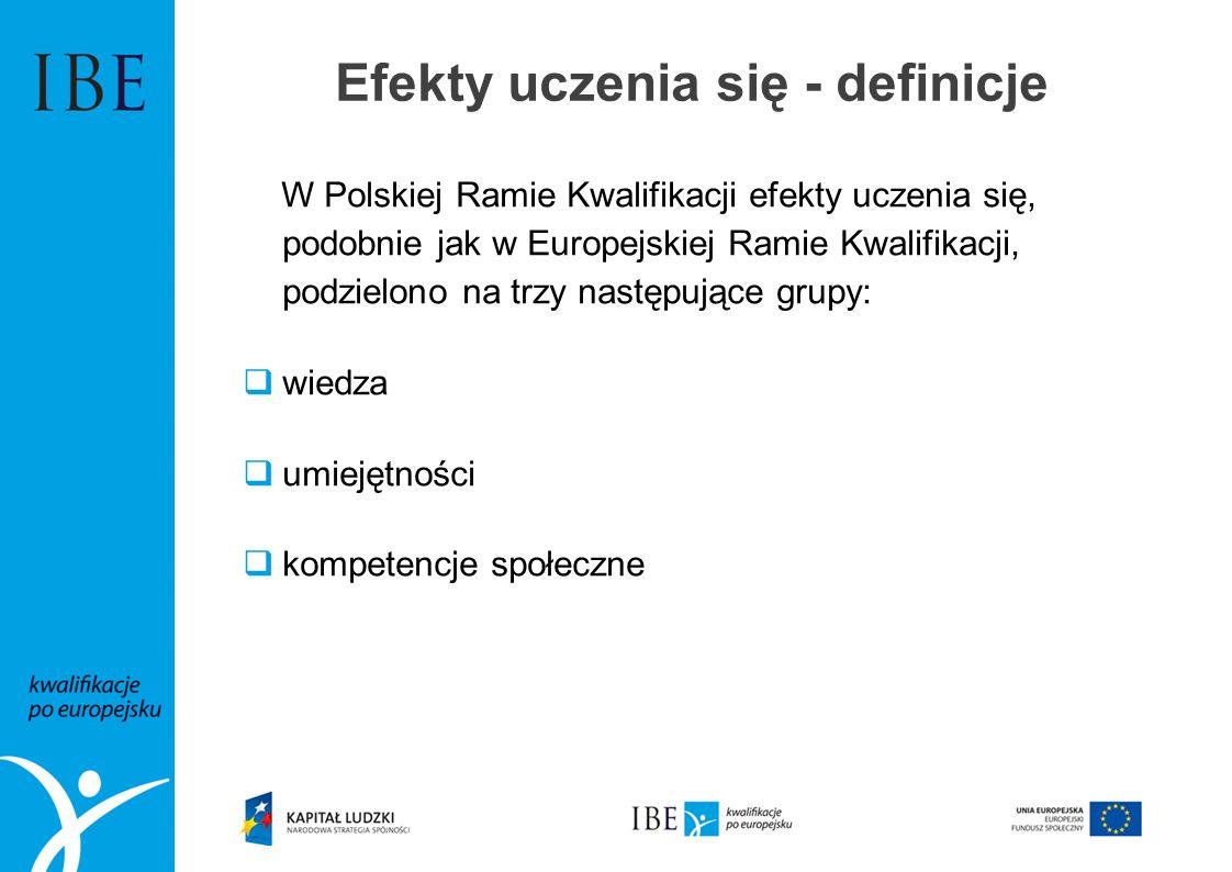 Efekty uczenia się - definicje W Polskiej Ramie Kwalifikacji efekty uczenia się, podobnie jak w Europejskiej Ramie Kwalifikacji, podzielono na trzy następujące grupy:  wiedza  umiejętności  kompetencje społeczne