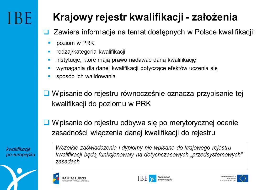 """Krajowy rejestr kwalifikacji - założenia  Zawiera informacje na temat dostępnych w Polsce kwalifikacji:  poziom w PRK  rodzaj/kategoria kwalifikacji  instytucje, które mają prawo nadawać daną kwalifikację  wymagania dla danej kwalifikacji dotyczące efektów uczenia się  sposób ich walidowania  Wpisanie do rejestru równocześnie oznacza przypisanie tej kwalifikacji do poziomu w PRK  Wpisanie do rejestru odbywa się po merytorycznej ocenie zasadności włączenia danej kwalifikacji do rejestru Wszelkie zaświadczenia i dyplomy nie wpisane do krajowego rejestru kwalifikacji będą funkcjonowały na dotychczasowych """"przedsystemowych zasadach"""