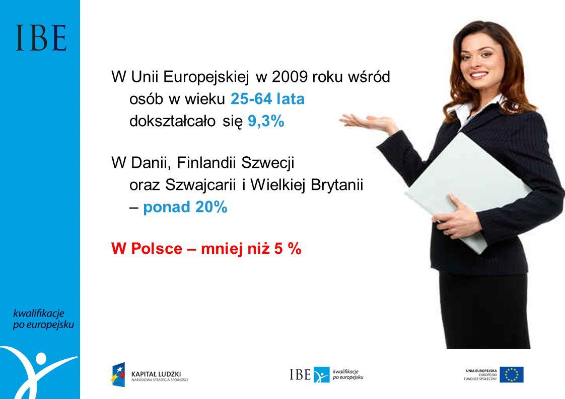 W Unii Europejskiej w 2009 roku wśród osób w wieku 25-64 lata dokształcało się 9,3% W Danii, Finlandii Szwecji oraz Szwajcarii i Wielkiej Brytanii – ponad 20% W Polsce – mniej niż 5 %