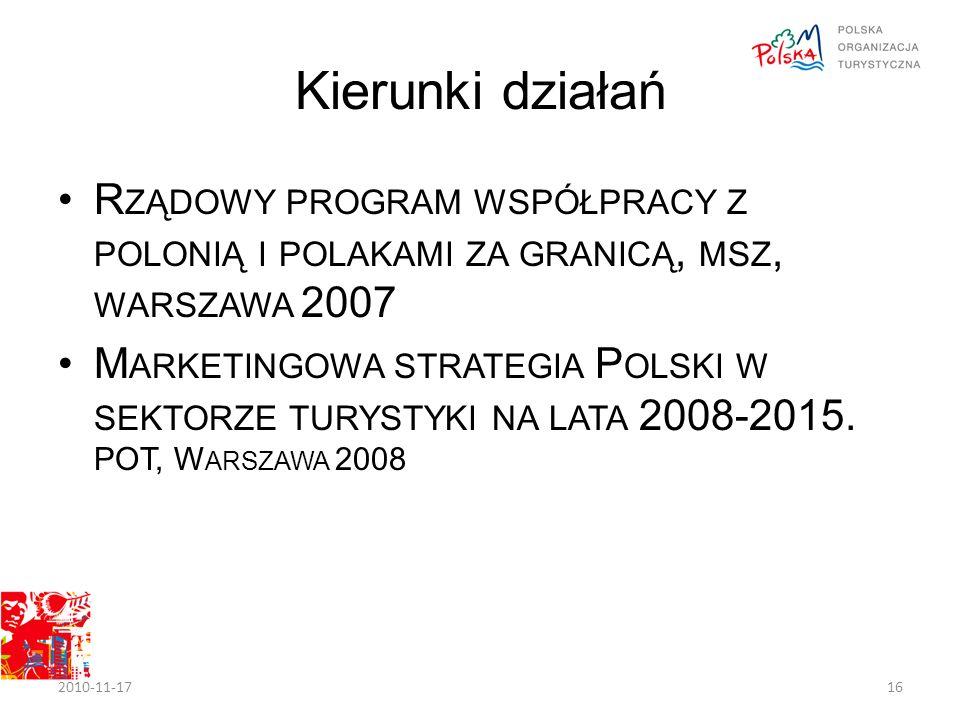 Kierunki działań R ZĄDOWY PROGRAM WSPÓŁPRACY Z POLONIĄ I POLAKAMI ZA GRANICĄ, MSZ, WARSZAWA 2007 M ARKETINGOWA STRATEGIA P OLSKI W SEKTORZE TURYSTYKI NA LATA 2008-2015.