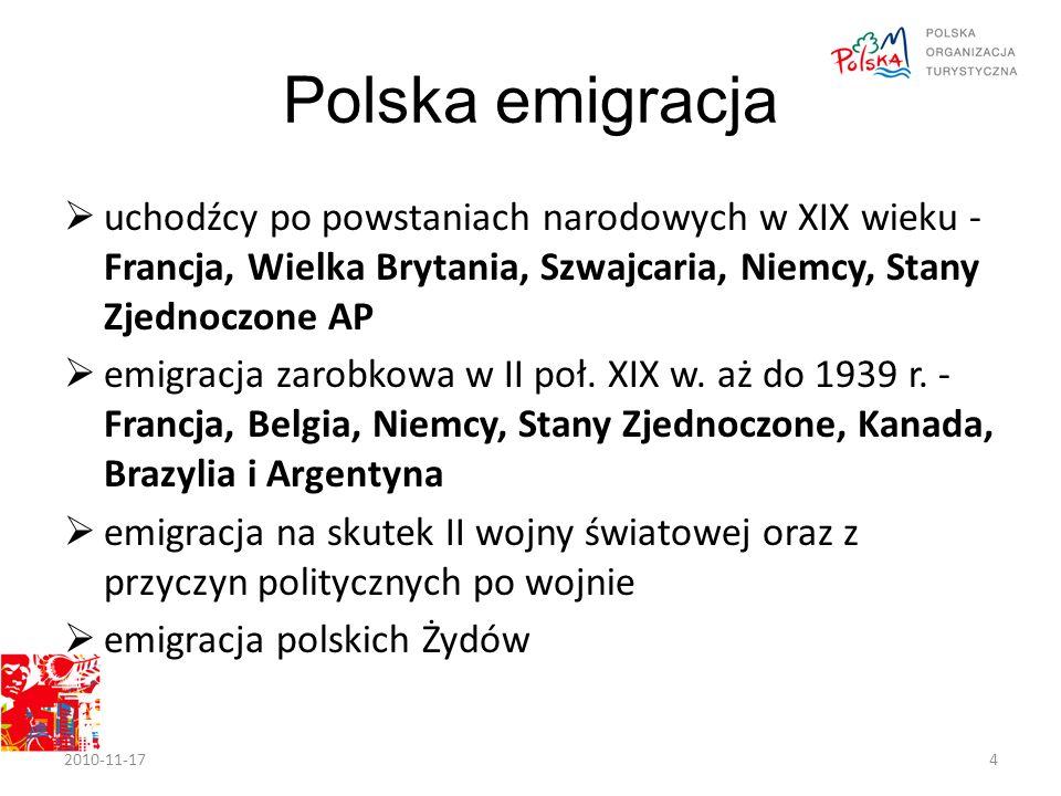 Polska emigracja  uchodźcy po powstaniach narodowych w XIX wieku - Francja, Wielka Brytania, Szwajcaria, Niemcy, Stany Zjednoczone AP  emigracja zarobkowa w II poł.