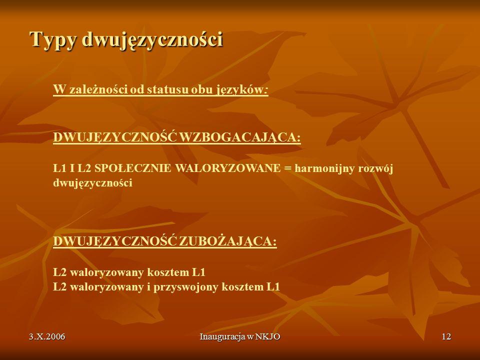 3.X.2006Inauguracja w NKJO12 Typy dwujęzyczności W zależności od statusu obu języków: DWUJĘZYCZNOŚĆ WZBOGACAJĄCA: L1 I L2 SPOŁECZNIE WALORYZOWANE = harmonijny rozwój dwujęzyczności DWUJĘZYCZNOŚĆ ZUBOŻAJĄCA: L2 waloryzowany kosztem L1 L2 waloryzowany i przyswojony kosztem L1