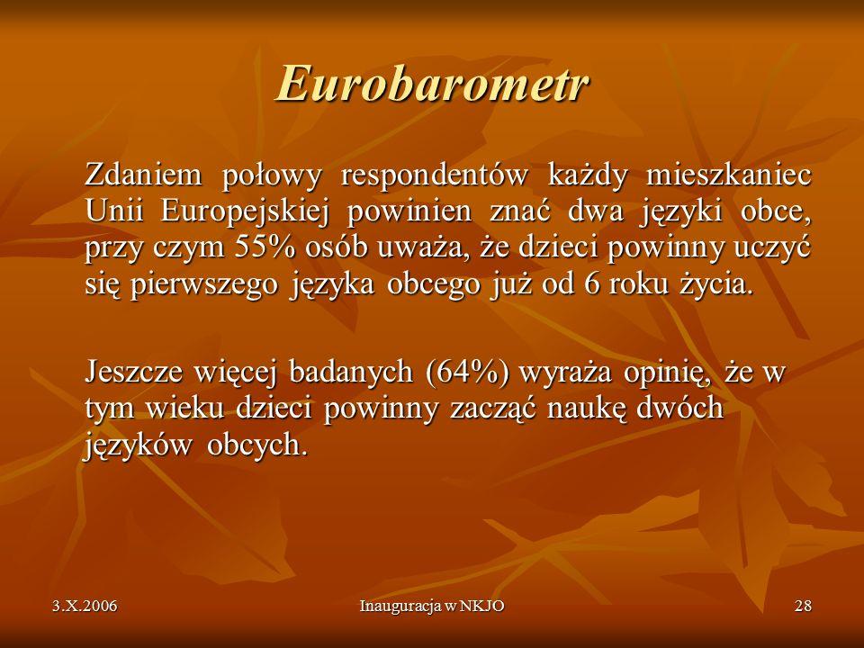 3.X.2006Inauguracja w NKJO28 Eurobarometr Zdaniem połowy respondentów każdy mieszkaniec Unii Europejskiej powinien znać dwa języki obce, przy czym 55% osób uważa, że dzieci powinny uczyć się pierwszego języka obcego już od 6 roku życia.