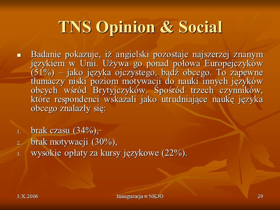 3.X.2006Inauguracja w NKJO29 TNS Opinion & Social Badanie pokazuje, iż angielski pozostaje najszerzej znanym językiem w Unii.