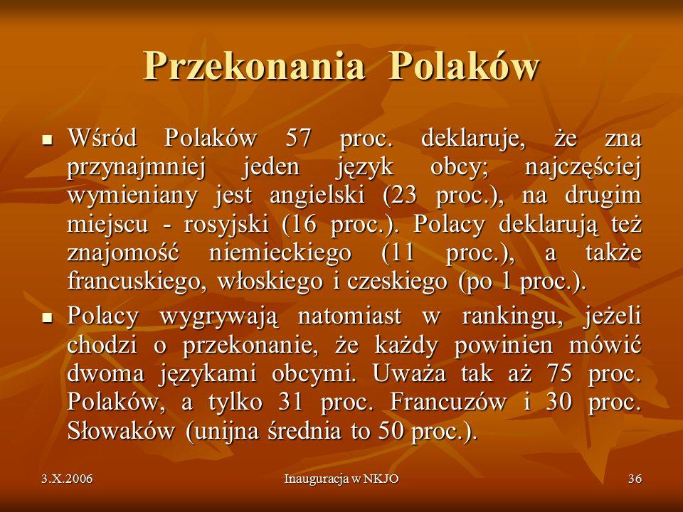 3.X.2006Inauguracja w NKJO36 Przekonania Polaków Wśród Polaków 57 proc.