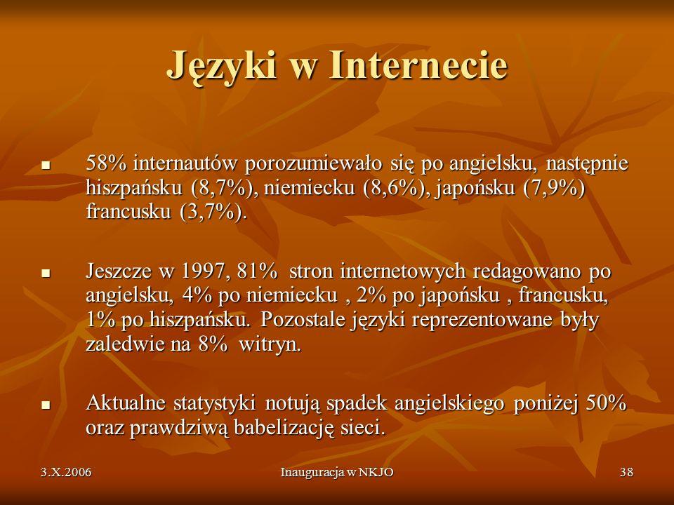 3.X.2006Inauguracja w NKJO38 Języki w Internecie 58% internautów porozumiewało się po angielsku, następnie hiszpańsku (8,7%), niemiecku (8,6%), japońsku (7,9%) francusku (3,7%).