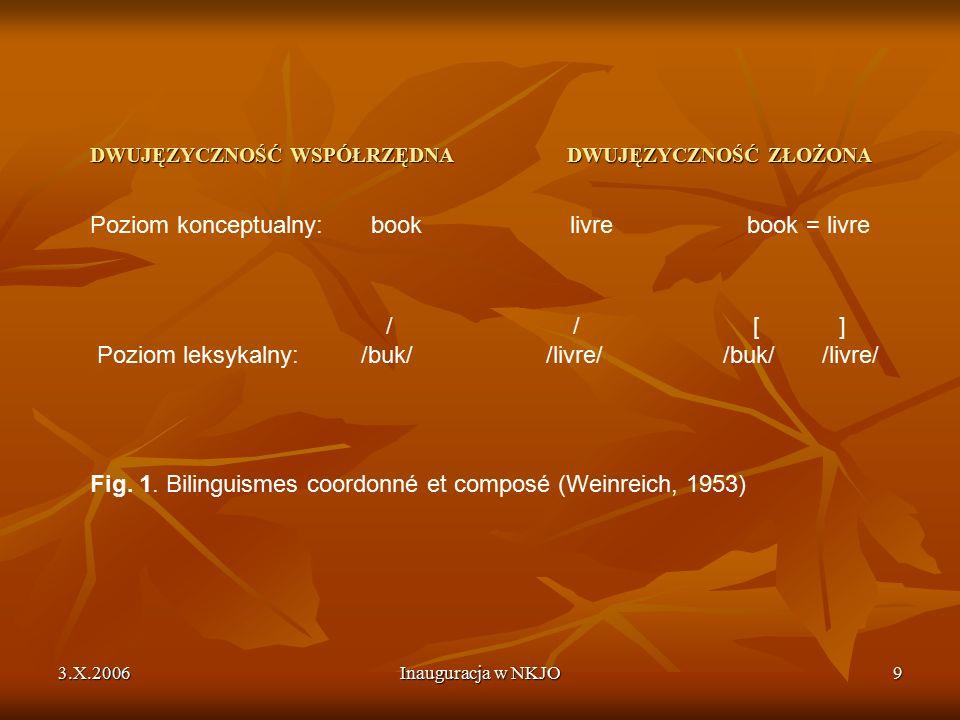 3.X.2006Inauguracja w NKJO9 DWUJĘZYCZNOŚĆ WSPÓŁRZĘDNA DWUJĘZYCZNOŚĆ ZŁOŻONA Poziom konceptualny: book livre book = livre / / [ ] Poziom leksykalny: /buk/ /livre/ /buk/ /livre/ Fig.