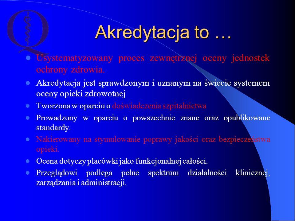Akredytacja to … Usystematyzowany proces zewnętrznej oceny jednostek ochrony zdrowia. Akredytacja jest sprawdzonym i uznanym na świecie systemem oceny
