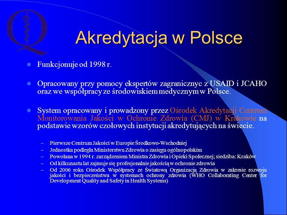 Akredytacja w Polsce Funkcjonuje od 1998 r. Opracowany przy pomocy ekspertów zagranicznyc z USAID i JCAHO oraz we współpracy ze środowiskiem medycznym