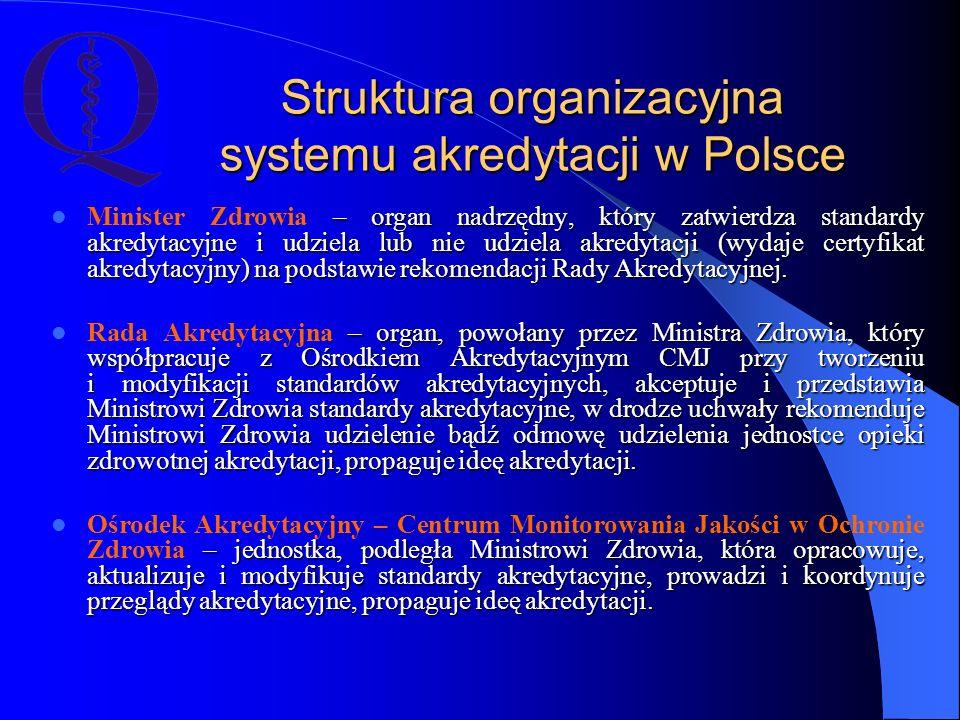 Struktura organizacyjna systemu akredytacji w Polsce – organ nadrzędny, który zatwierdza standardy akredytacyjne i udziela lub nie udziela akredytacji